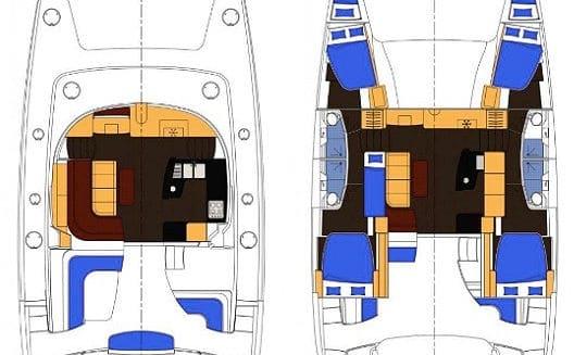 zenith catamaran rental san blas islands
